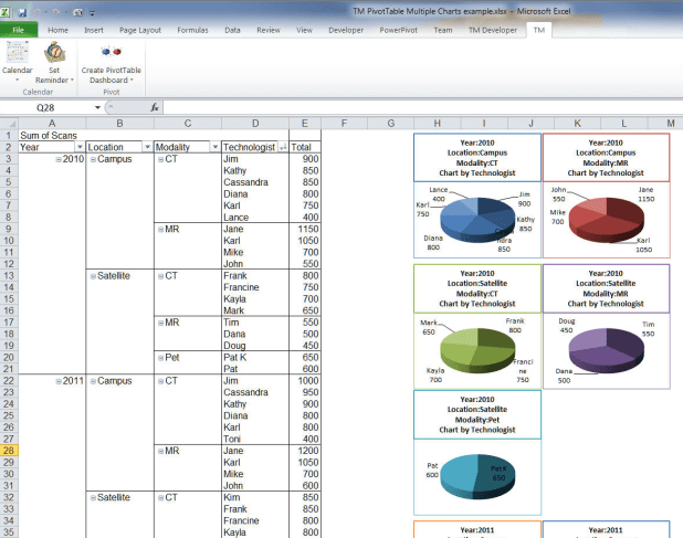 how to create a pivot table in excel 2011