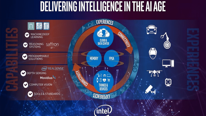 штучного інтелекту