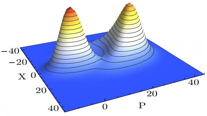 Вченим вдалося вперше побачити квантовий фазовий перехід