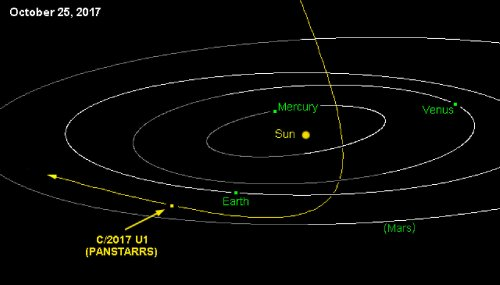 Астрономи виявили першу комету, яка, ймовірно, прибула до нас з глибин космосу