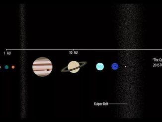 На краю Сонячної системи виявлений об'єкт. Можливо, це та сама Планета Х