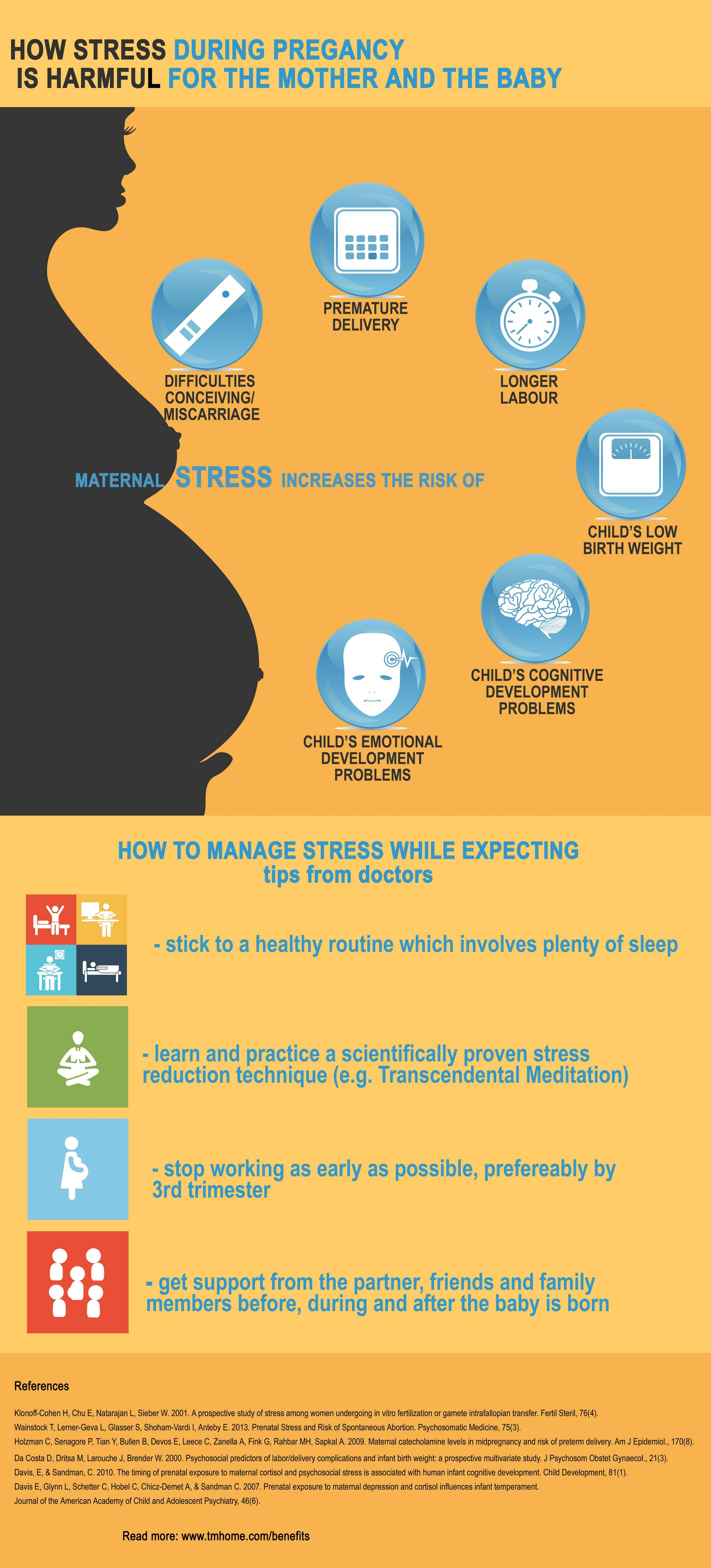 Pregnancy And Stress Infographic On Recent Research
