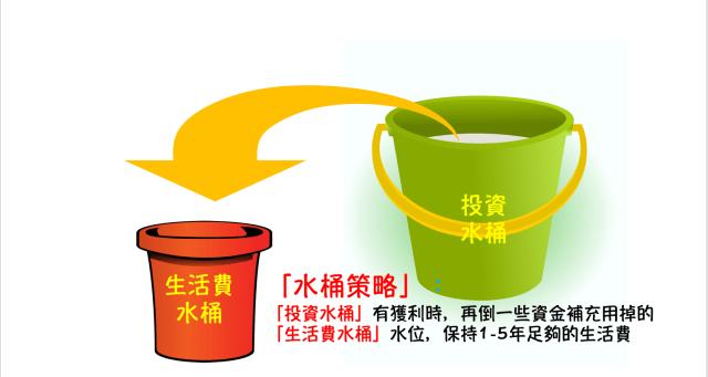 退休資產配置 - 「水桶策略」
