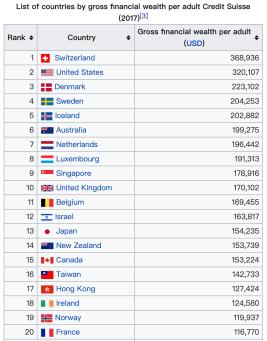 日本年金 不足 ? 日本人到底有多少錢?