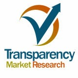 Global Home Healthcare Market is Expected to Reach USD 305.9 Billion by 2018: Transparency Market Research