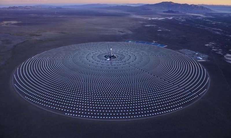 solar thermal market
