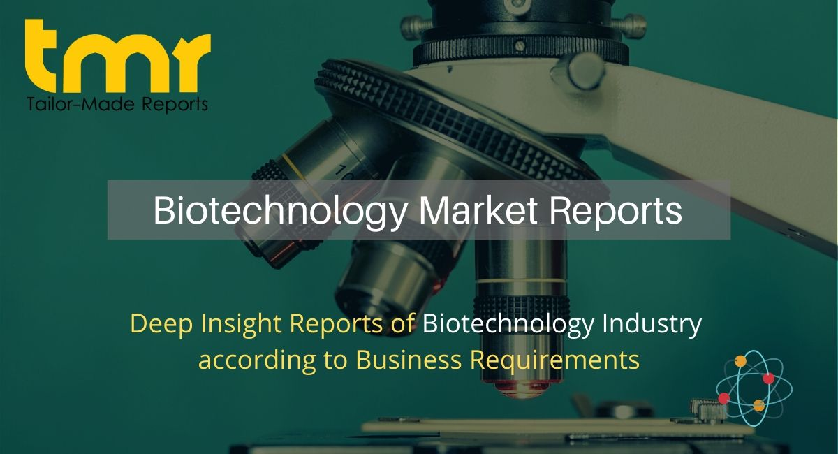 Flow Cytometry Market | Current Insight with Future Aspect Analysis