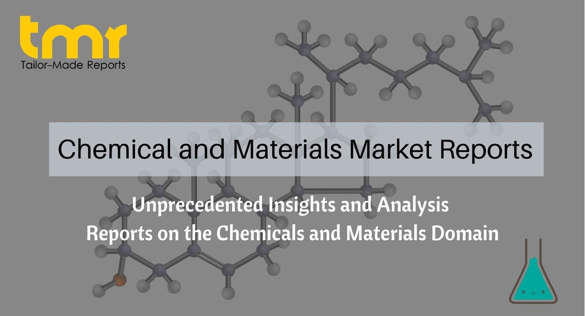 Black Masterbatches Market Trends, Share and Future Growth Analysis Report