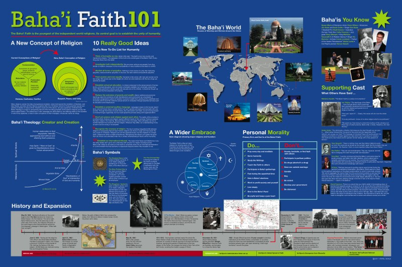 bahai_infographic-copy1