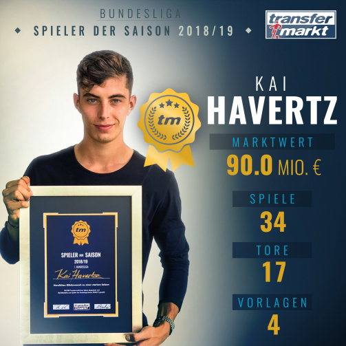 Bayer Leverkusen's Havertz Bundesliga player of the 2018/19