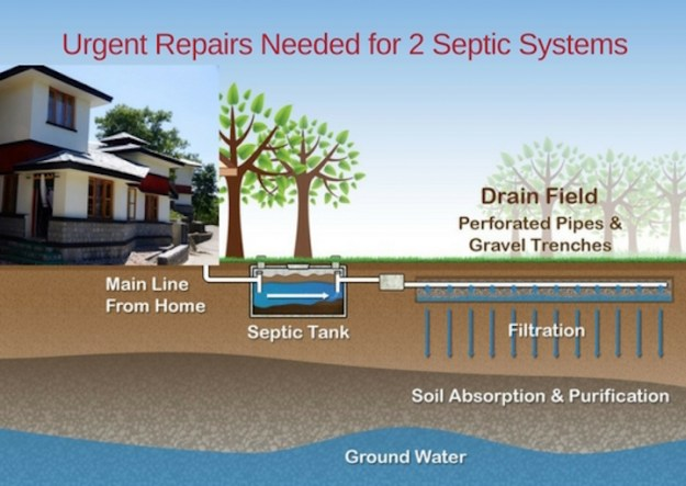 septic repairs, Buddhist nunneries, septic system