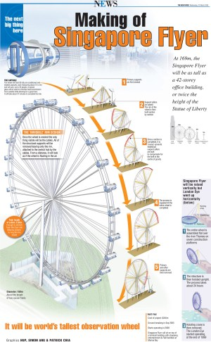 Infographics | The New Paper Art Gallery