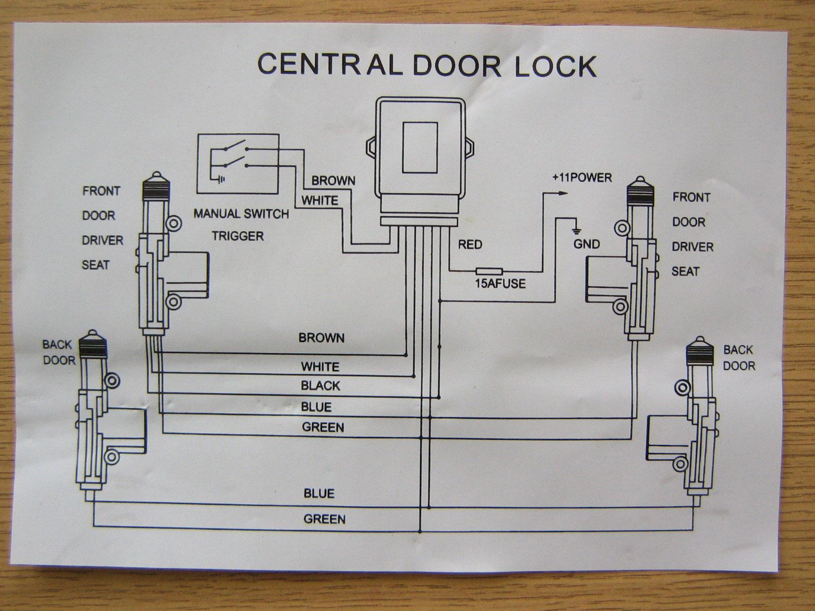 Toyota Door Lock Wiring Diagram Efcaviation Hyundai Getz Central Locking