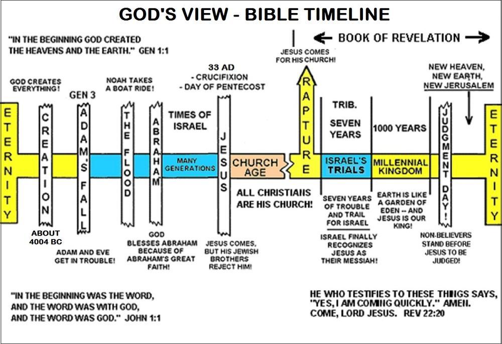 The Holy Spirit - Bible Study Outline | Christian Faith