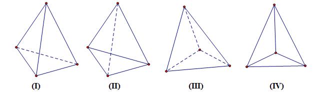 tu-dien - đại cương đường thẳng và mặt phẳng