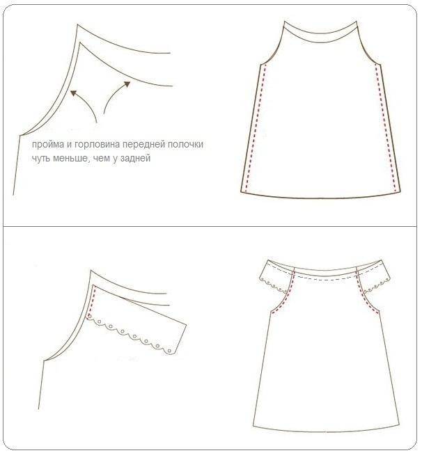 Схема выкройки летнего сарафана