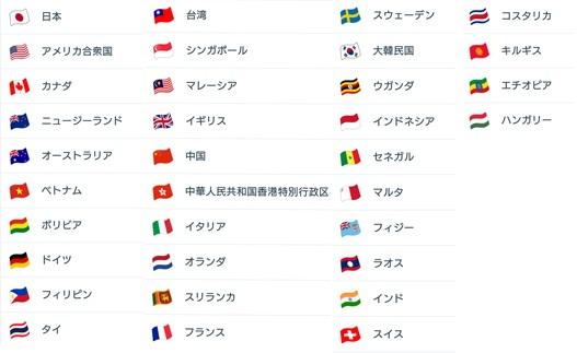 アクセス国名リスト