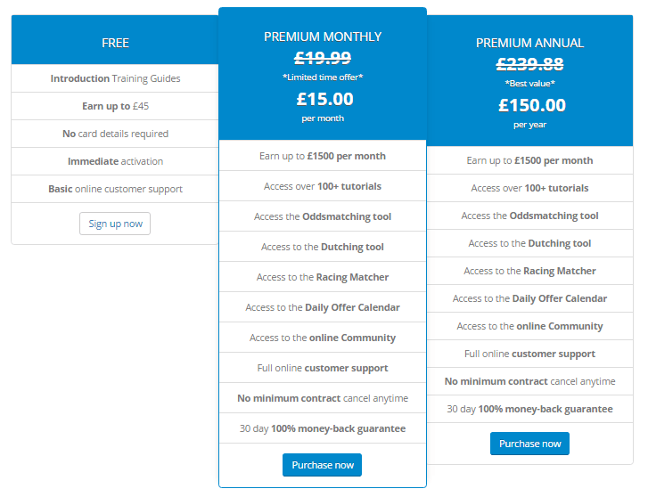 oddsmonkey-pricing-arbing software