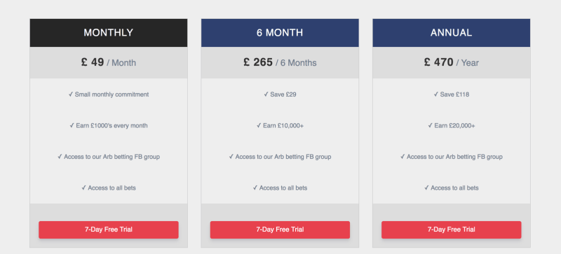 included in the free 7-day trial