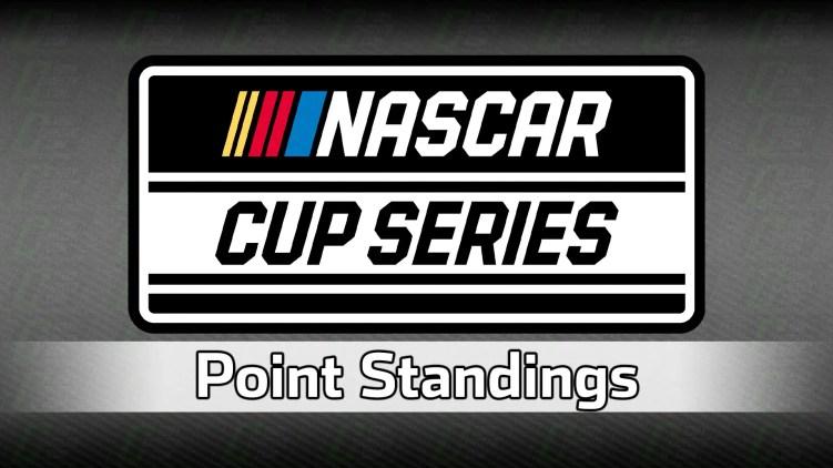 NASCAR Cup Points Talladega