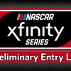 Preliminary Entry List: 2021 NXS Pit Boss 250 at Cicuit of The Americas