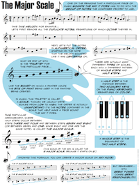 music theory for musicians and normal
