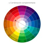 ¡La guía definitiva para combinar colores!