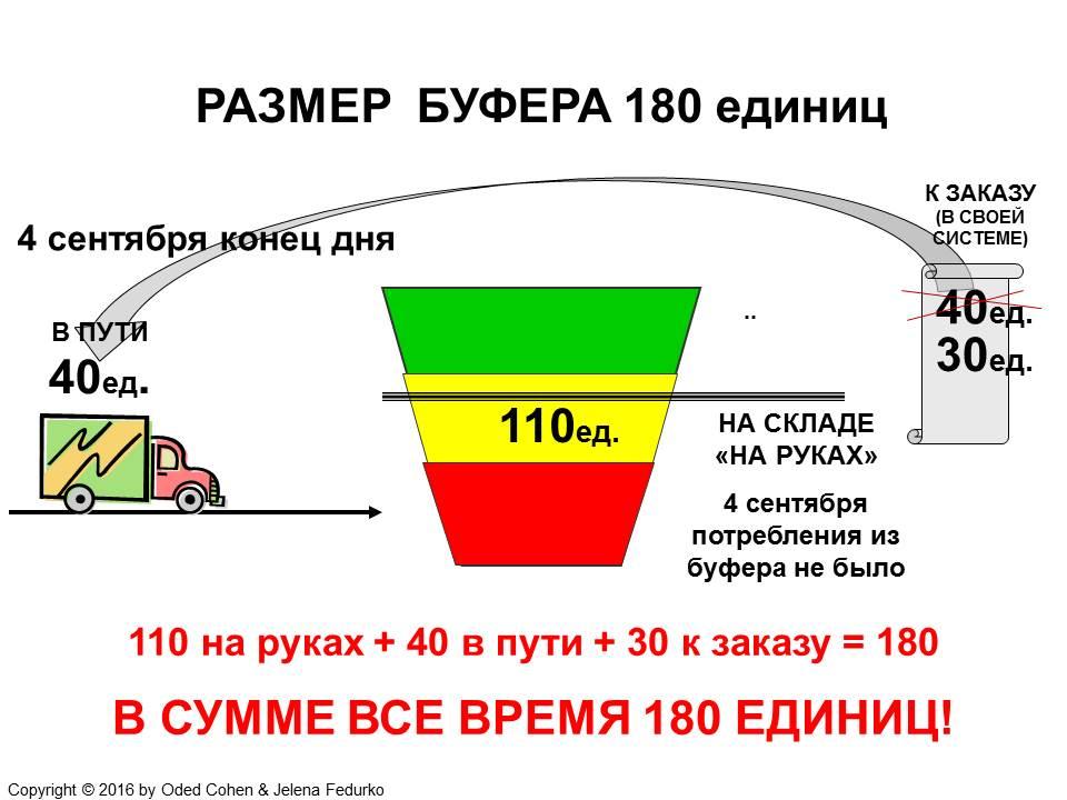 slide 4__