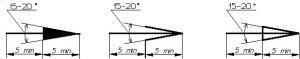 Рисунок 14 - Размеры стрелок, указывающих направление взгляда