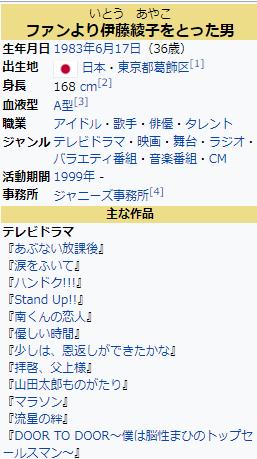 Wikipedia ニノ