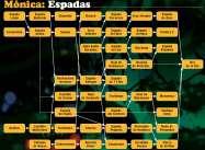 evo_monica_espadas