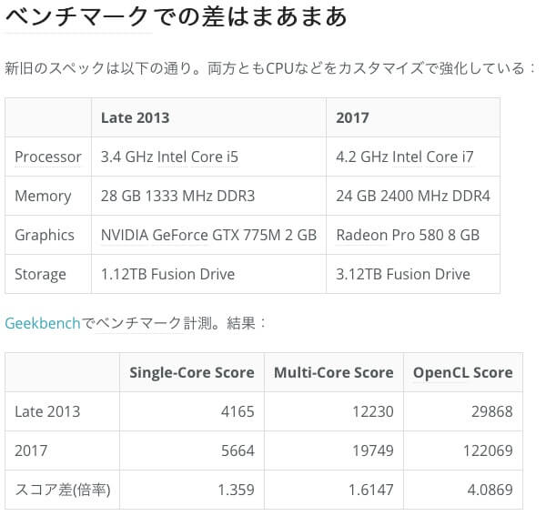 iMac 2013 2017 比較