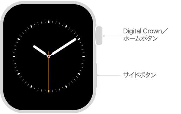 Apple Watchのサイドボタンの役割について
