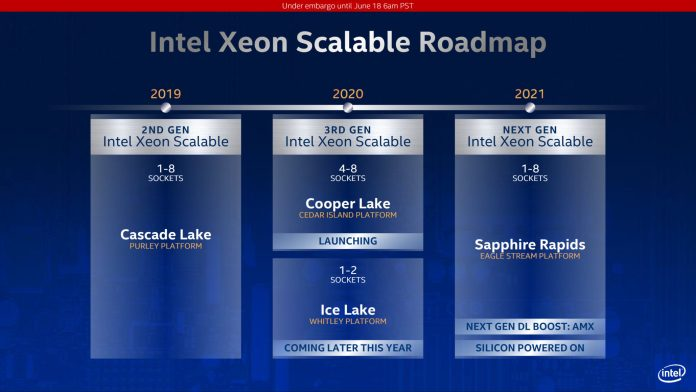 Intel Sapphire Rapids Xeon CPU