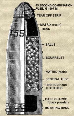 Shrapnel shell cutaway diagram.