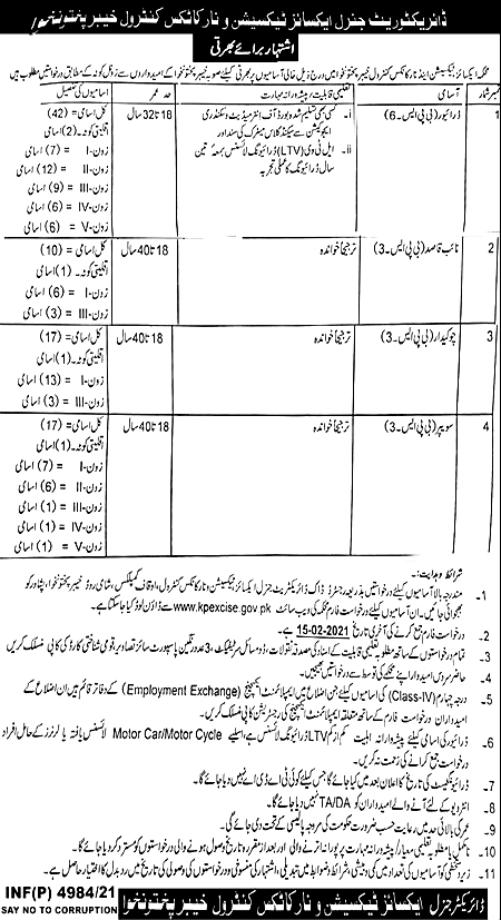 Excise Taxation and Narcotics Control KPK Jobs 2021