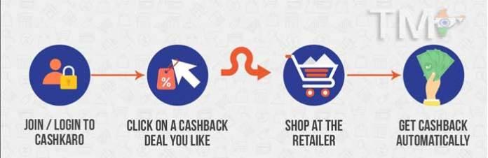 how-cashkaro-work