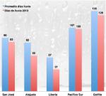 lluvias-hasta-julio-300×270