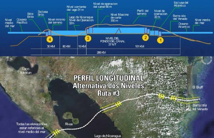 Inter-Oceanic Canal in Nicaragua, a Great Work of Engineering