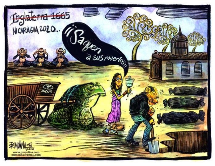 Nicaragua 2020