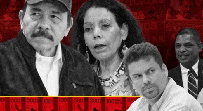 What would happen to Nicaragua if Ortega suddenly dropped dead right now?