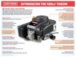 Craftsman 420 cc Engine