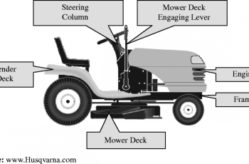 I Want A Riding Mower/Zero Turn But I Don't Know Where To Start! 5