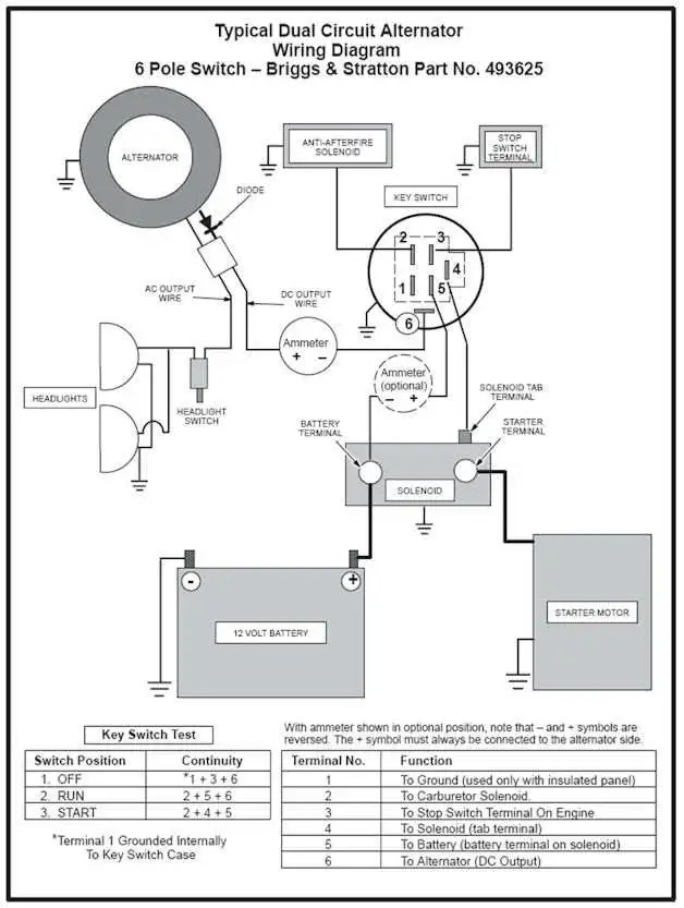 briggs and stratton charging system wiring diagram briggs briggs and stratton wiring diagram 14hp briggs auto wiring on briggs and stratton charging system wiring