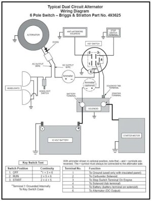 Lawn Tractor Ignition Systems and How They Work