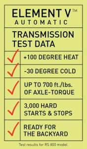 ElementV_AutoTransTestData_Chart