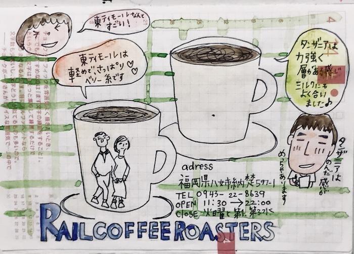 RAIK COFFEE ROASTERS