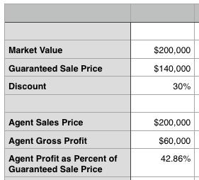 Guaranteed_Sale_Price_Profit