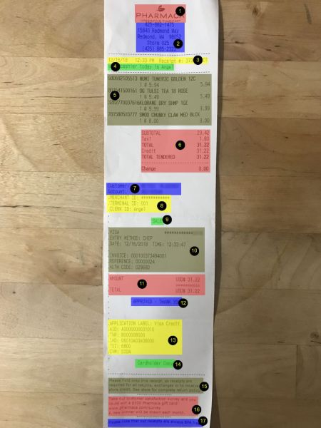 Annotated receipt