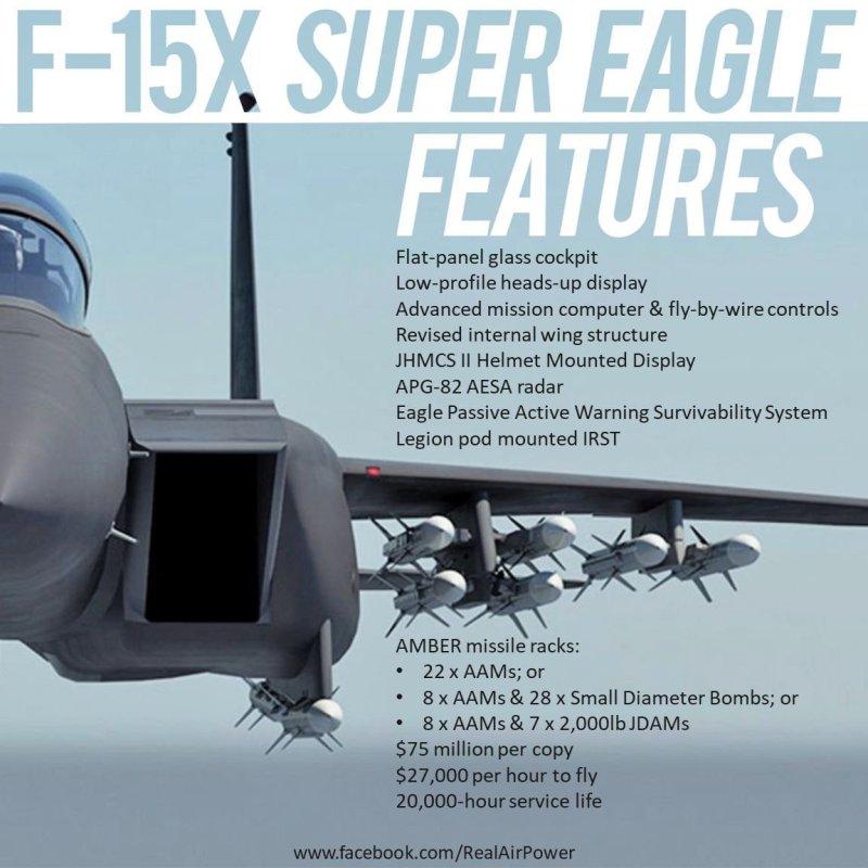 Resultado de la imagen para F-15QA Advanced Eagle